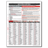 MDS Drug Class Index Reference Card - 10/pack