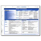 Urinary Incontinence Reference Card - 10/pack